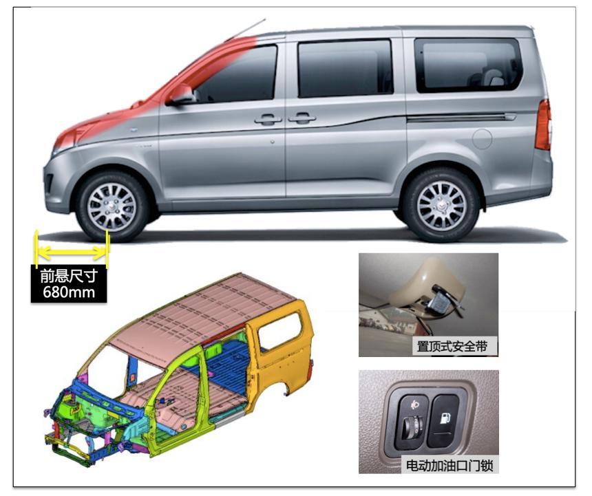五菱汽车构造图解