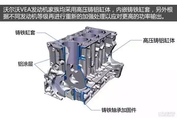 四缸柴油发动机内部结构图