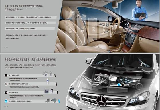 """2015梅赛德斯-奔驰""""空调服务月""""活动,针对春夏季驾驶环境和车况的"""